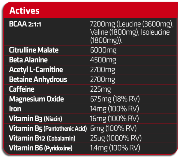 Racestak Active Ingredients-01